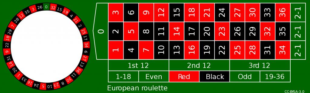 Slot online roleta 17363