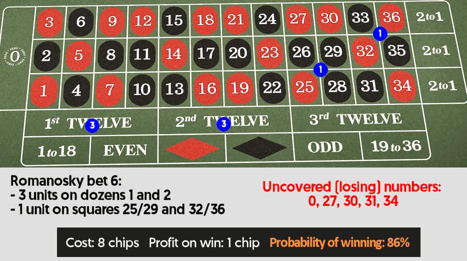 Casino Roku probabilidade roleta 40119