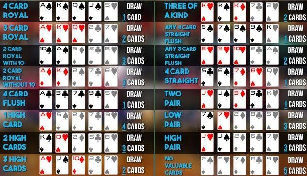 Bonus poker jogos de 41275