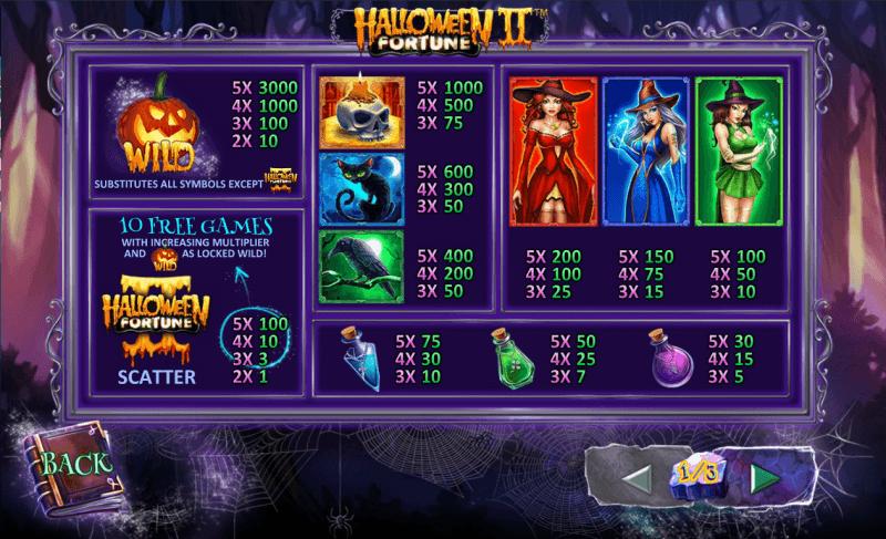 Net casino halloween 63297