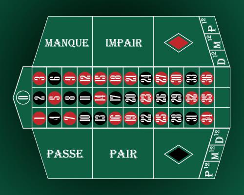 Casino 888 bacará roleta 12830