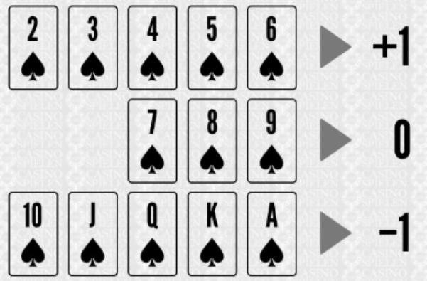 Melhor casino 40094