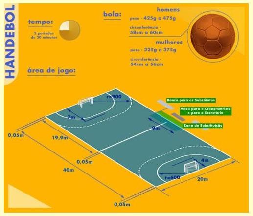 Prorrogação jogo futebol regras 29236