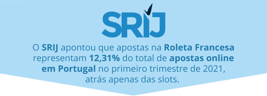 Roleta Portugal 26478